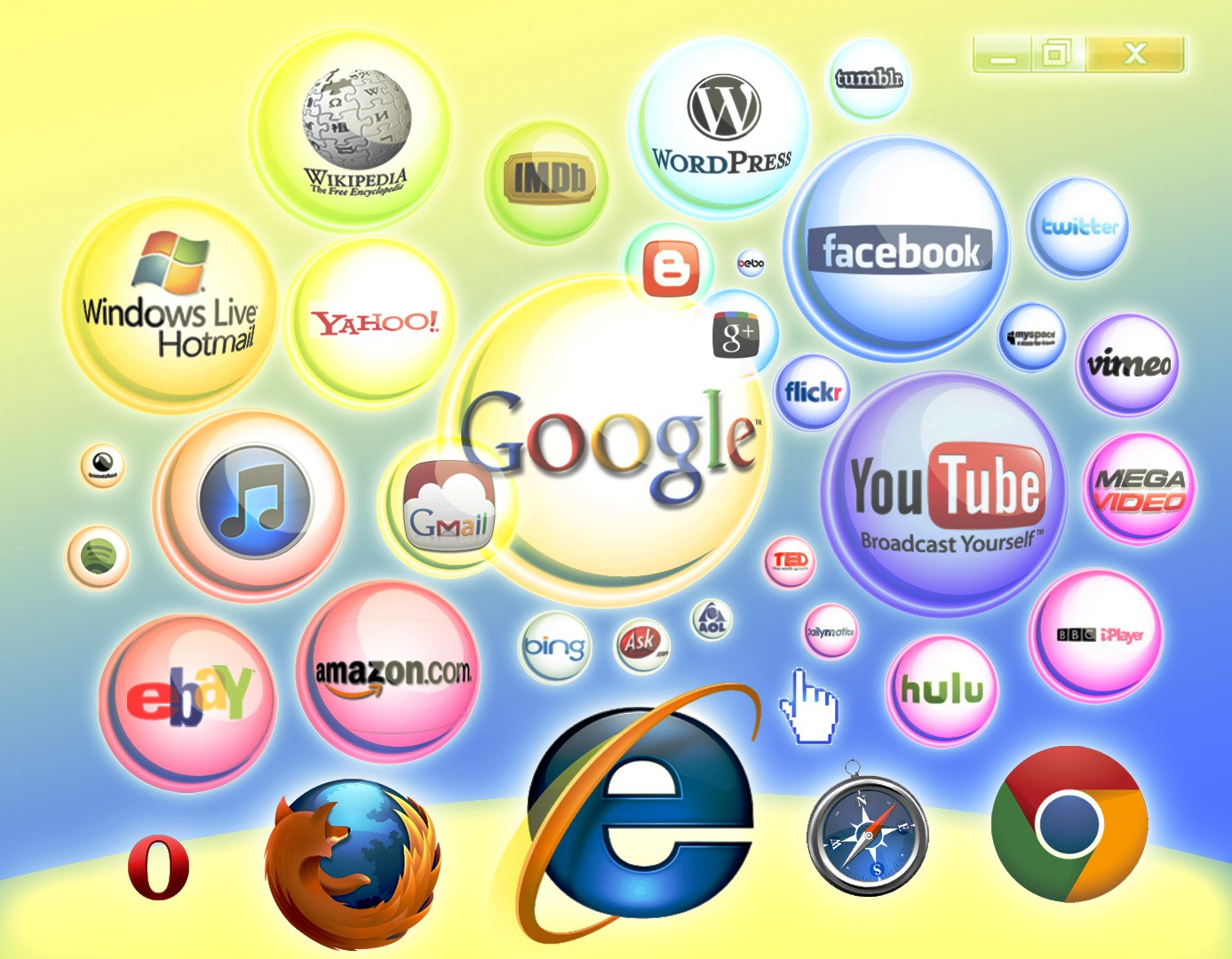 Advantages and Disadvantages of Internet: {Advantages of Internet ...