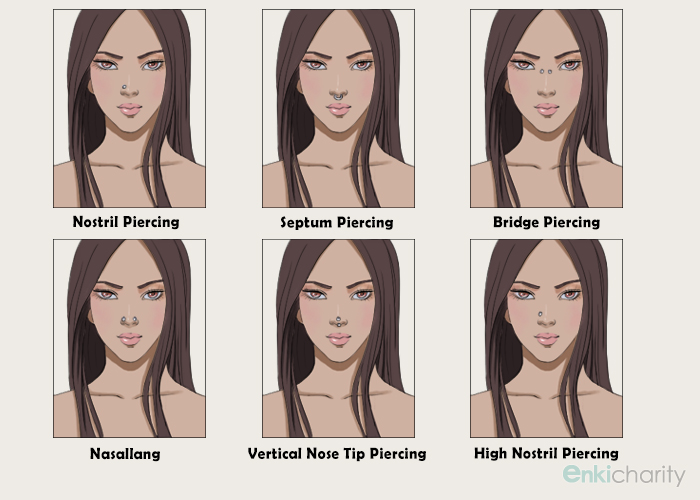 Types of Piercings - EnkiVillage