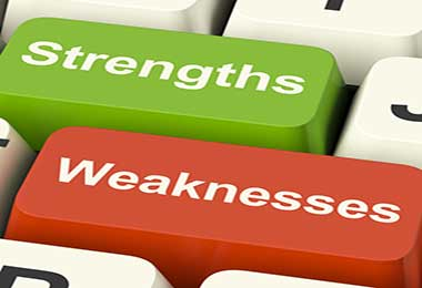 personal strengths and weaknesses list